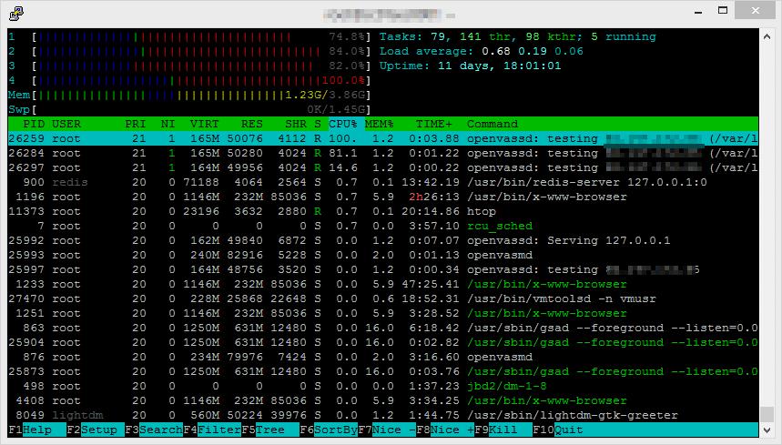 Linux Toolbox - htop