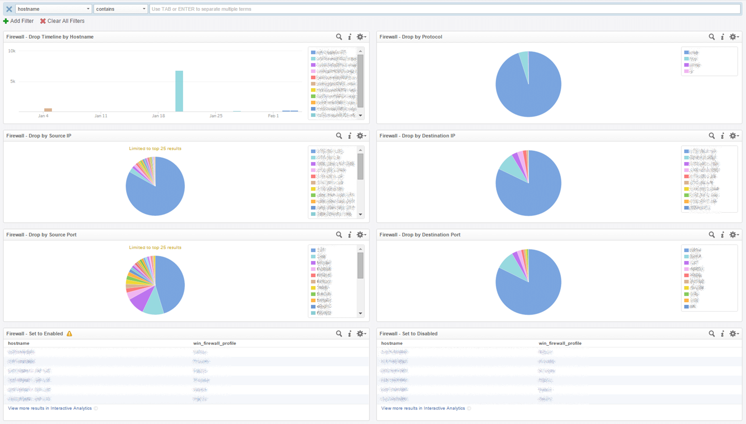 Windows Firewall Monitoring - Dashboard