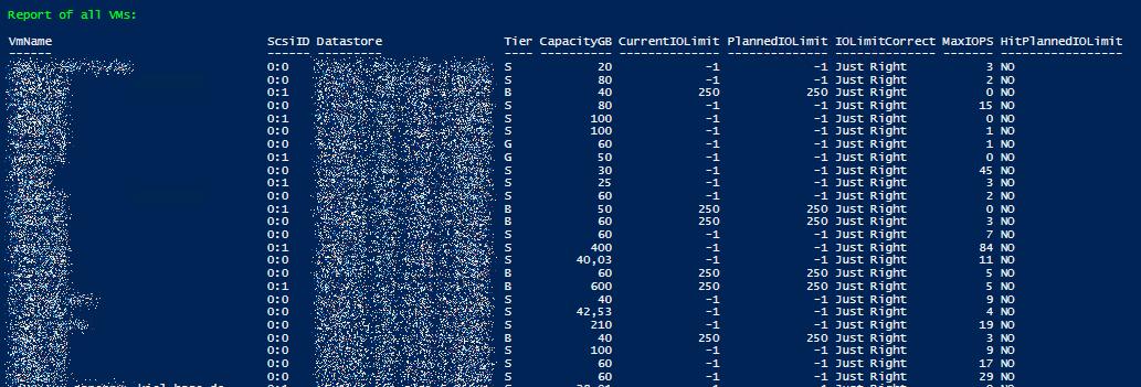VM Disk IO Report - All