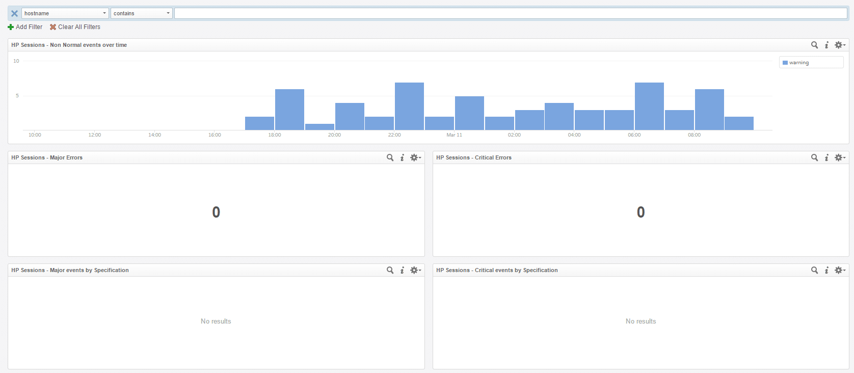 vRealize Log Insight integration - vLI - Dashboard Main