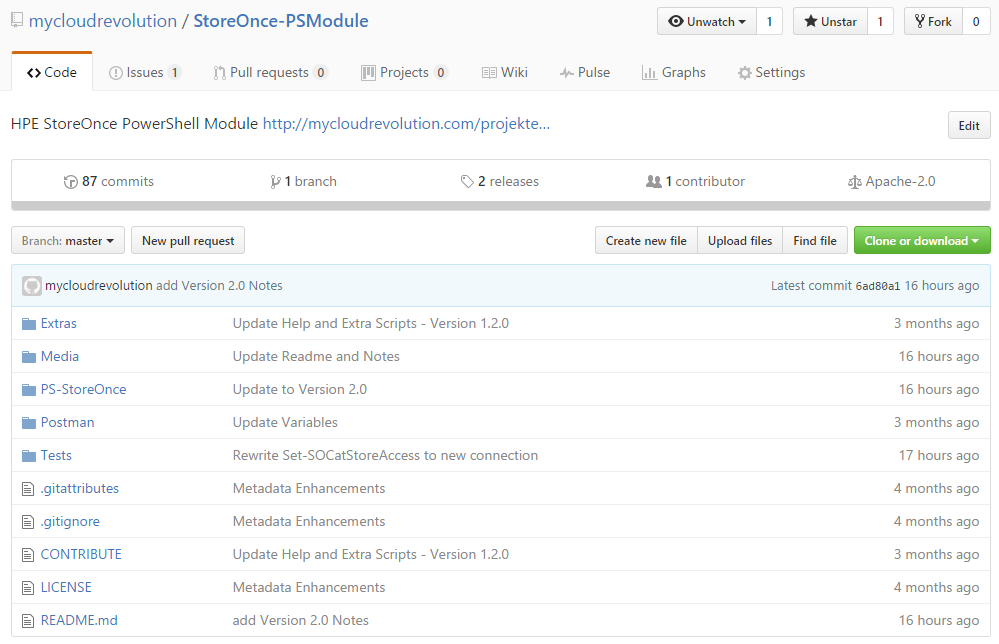 StoreOnce PowerShell Module - GitHub Project