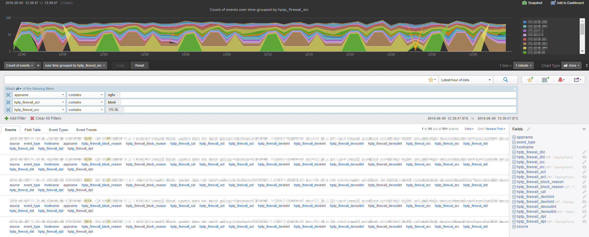 VMware vRealize Log Insight - Interactive Analytics