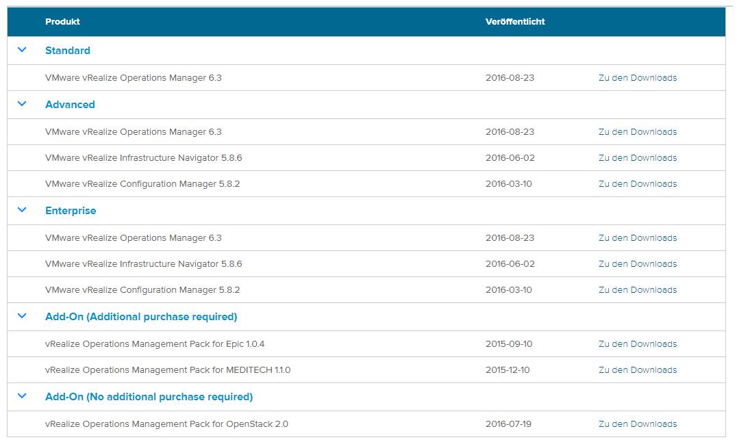 vRealize Suite Updates - vROPS 6.3