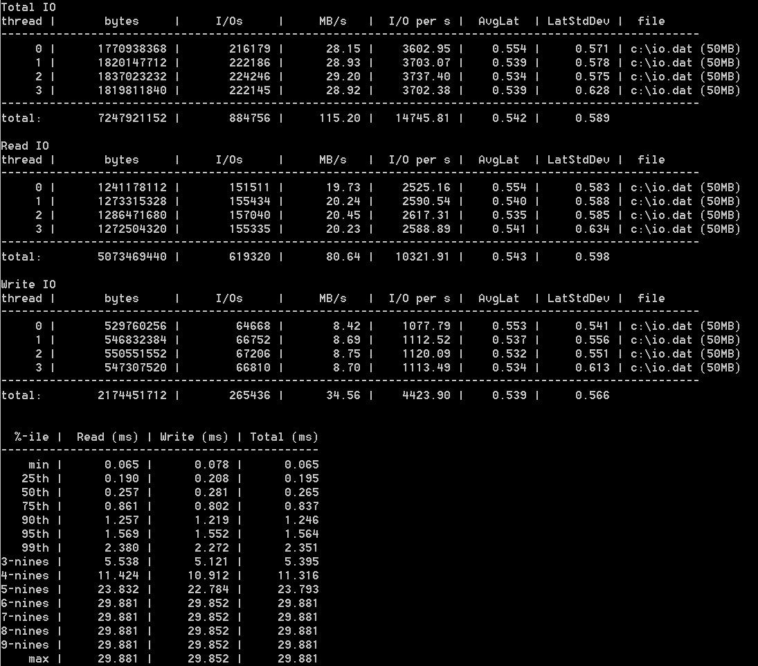 Microsoft Diskspd Utility - IO Result Simpel