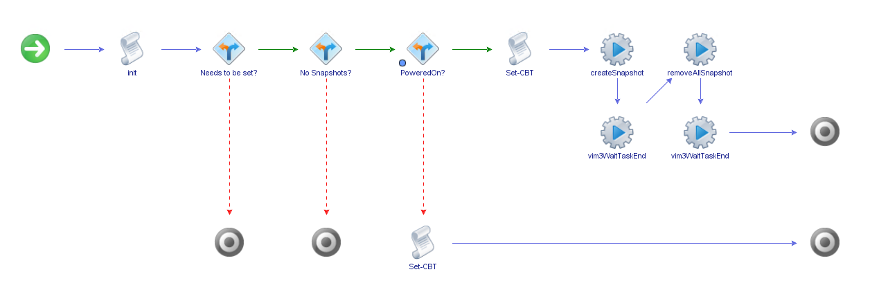 vRealize Orchestrator Workflow Set CBT Status