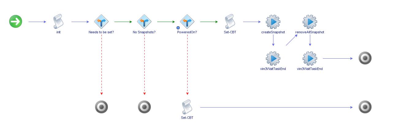 vRealize Orchestrator Workflow Set CBT Status