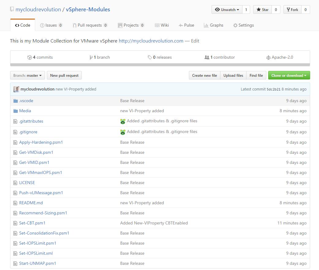 vSphere PowerShell Modules on GitHub