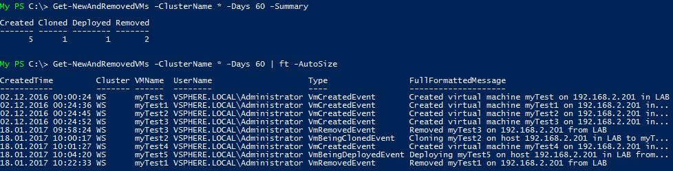 Report über neue und entfernte VMs