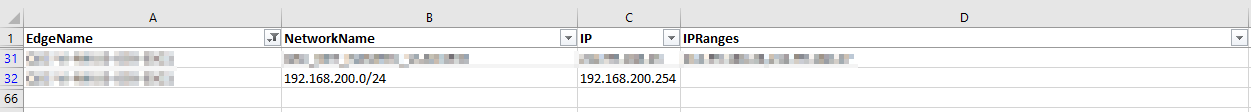 vCloud Director Edge-Gateway IP Report - Edge Snipet in Excel