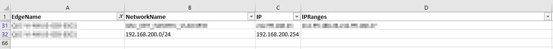 vCloud Director Edge-Gateway IP Report - Edge Snipet in Excel