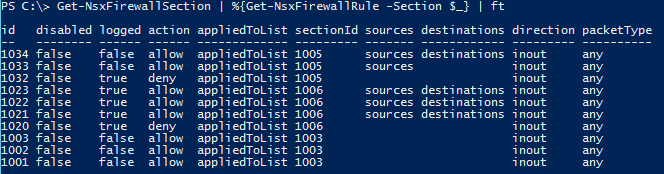 vCloud Director Edge Gateway Syslog Events - PowerNSX - Get DFW Rules