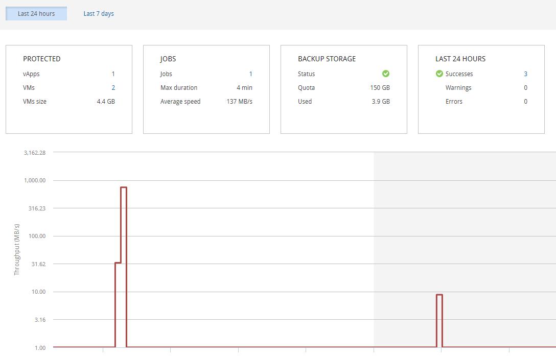 Veeam Self-Service Backup Portal - User Dashboard