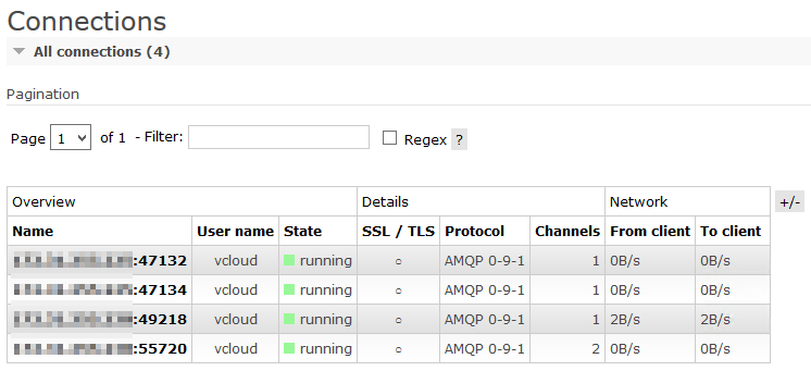 vRealize Operations Tenant App for vCloud Director - AMQP Connections
