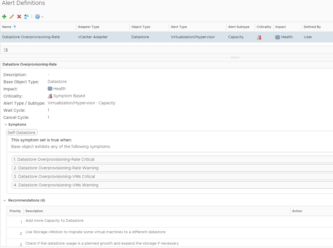 vRealize Operations Manager - Datastore Overprovisioning - Alert Definition