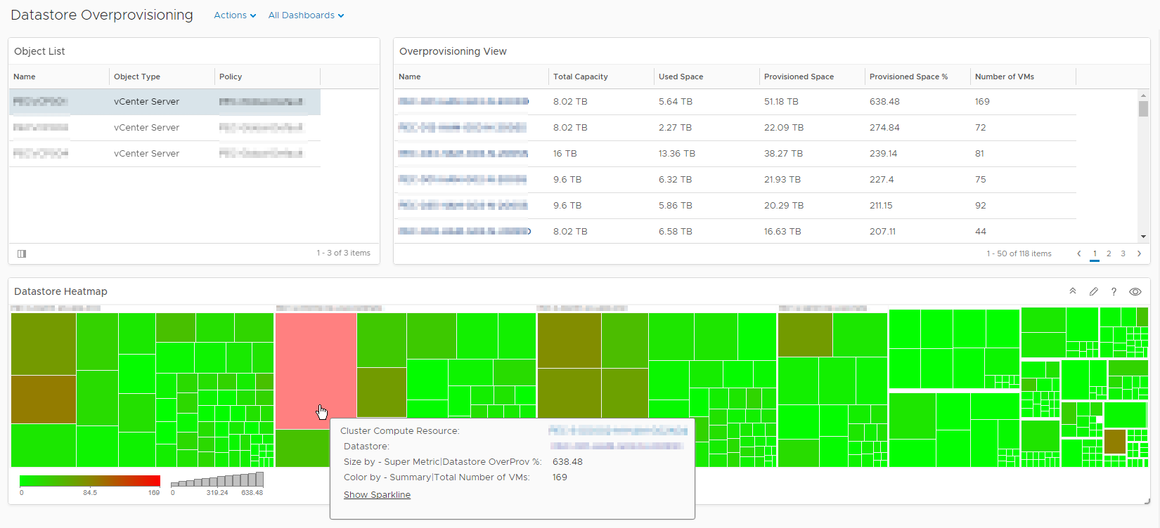 vRealize Operations Manager - Datastore Overprovisioning - Dashboard