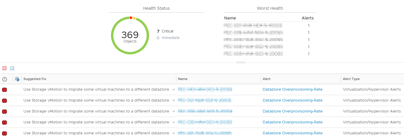 vRealize Operations Manager - Datenspeicher Überprovisionierung - Health Status