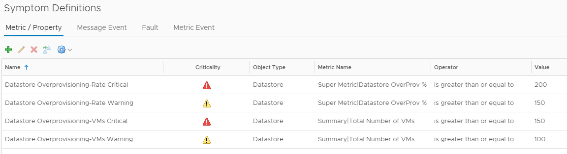 vRealize Operations Manager - Datastore Overprovisioning - Alert Symptom Definitions