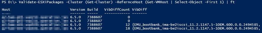 Compare installed VMware ESXi VIBs - Result