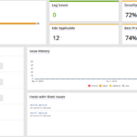 Runecast Analyzer 2.0 - Dashboard