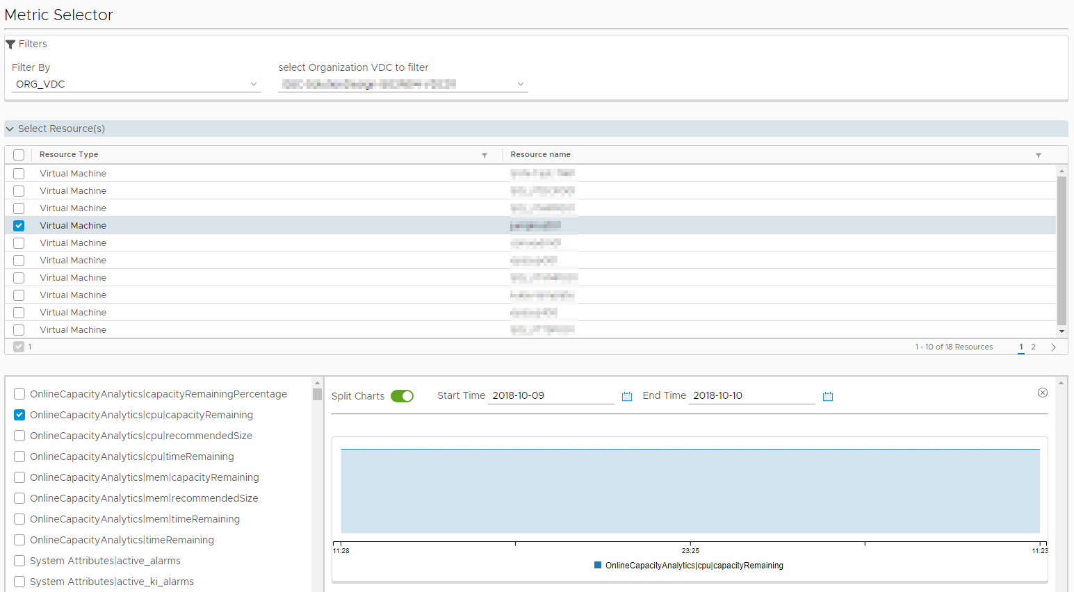 vRealize Operations Tenant App 2.0 for vCloud Director - Metric Selector