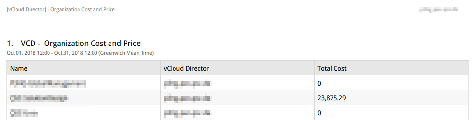 vRealize Operations Tenant App 2.0 for vCloud Director - Provider Report