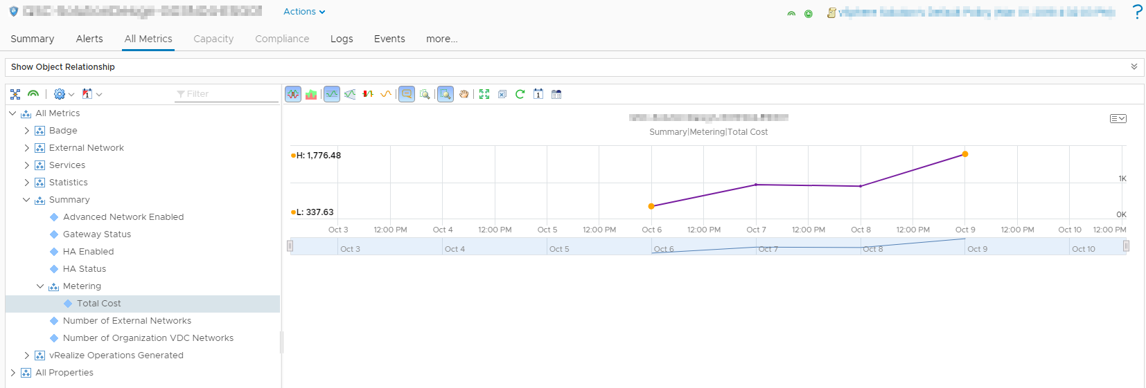 vRealize Operations Tenant App 2.0 for vCloud Director - vRops Edge Gateway Metering Metrics