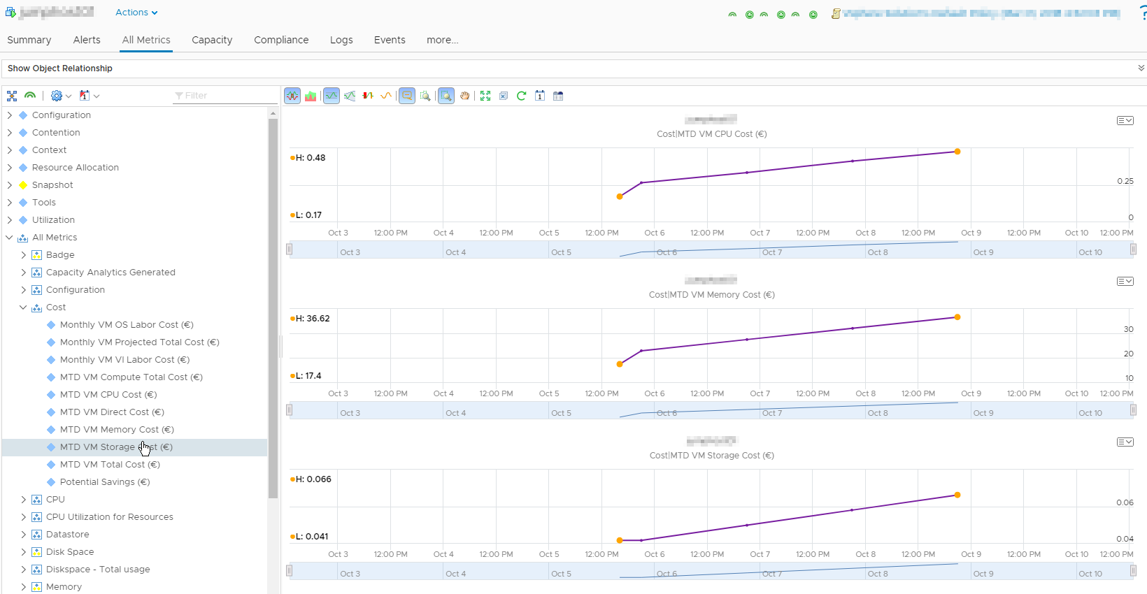 vRealize Operations Tenant App 2.0 for vCloud Director - vRops VM Metering Metrics