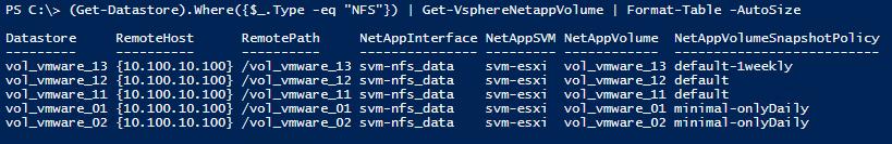 Create VMware vSphere NetApp NFS Volume - Preview: Get-VsphereNetappVolume