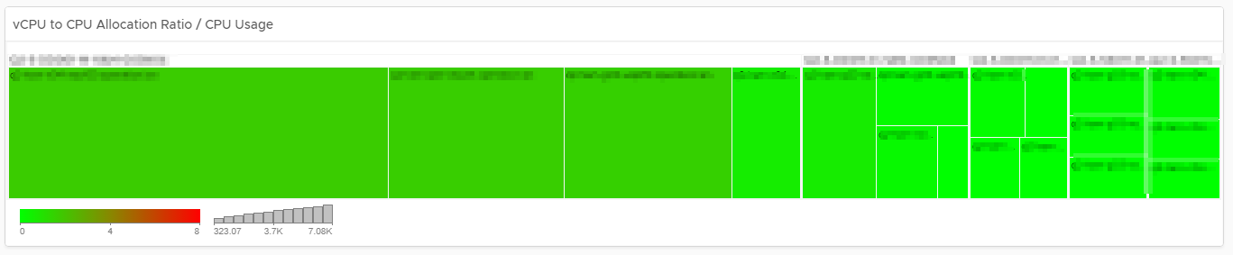 Host vCPU to Core Allocation Ratio Dashboard - Heatmap
