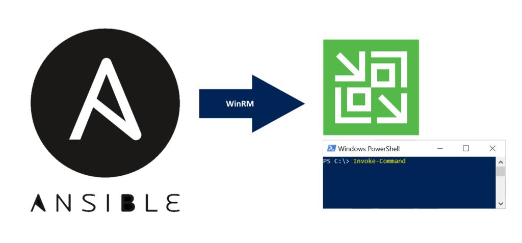 Ansible Veeam Module - WinRM