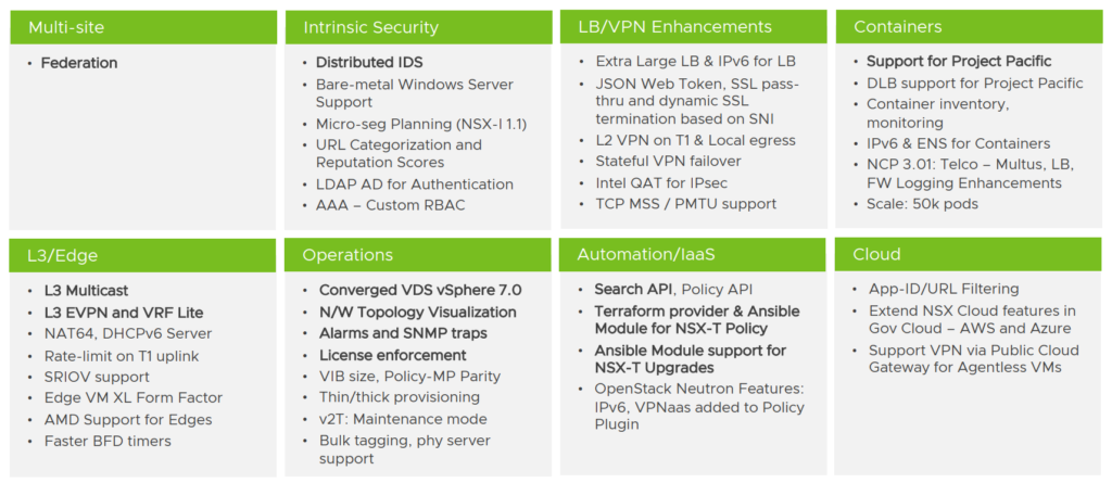 VMware NSX-T 3.0 Highlights - Summary