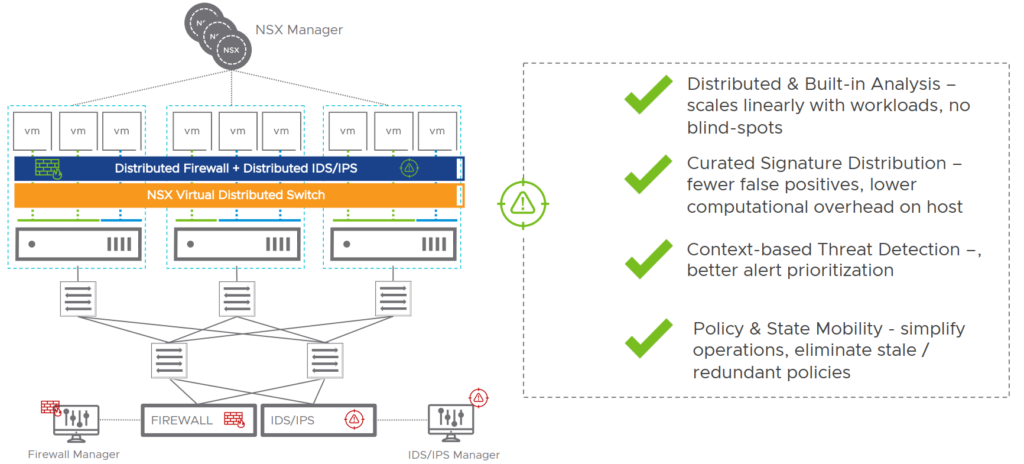 VMware NSX-T 3.0 Highlights - IPS 2
