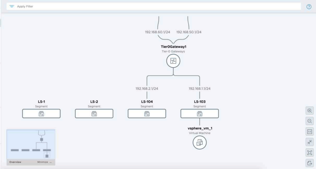 VMware NSX-T 3.0 - Graphical Visualization of Network Topology